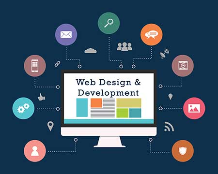 Web Designing Course In Trichy Php Course Dot Net Course Job Oriented Courses In Trichy Ieee Projects In Trichy Best Project Centre In Trichy Best Project Company In Trichy Ipt Training In